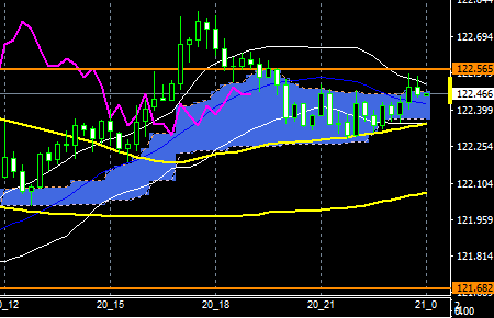 fxeurjpy161220end