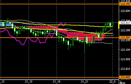 fxeurjpy161221end