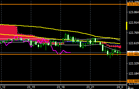 fxeurjpy161223end
