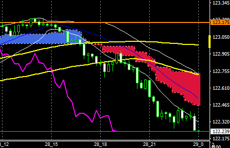 fxeurjpy161228end