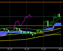 fxeurusd161221end