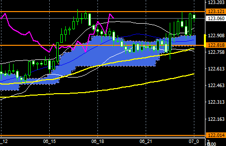 fxeurjpy170106end