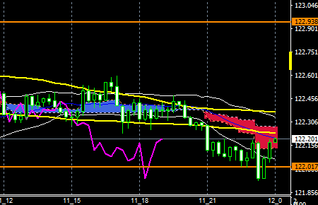 fxeurjpy170111end