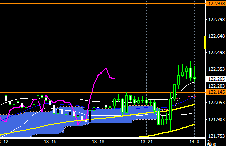 fxEURJPY170113end