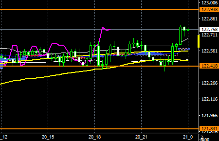 fxEURJPY170120END