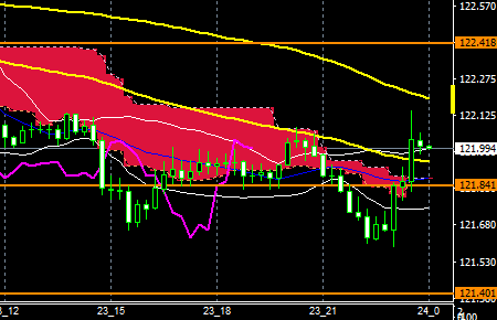 fxEURJPY170123END