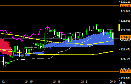 fxEURJPY170124END