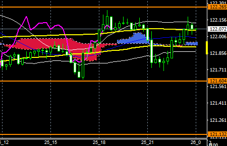 fxEURJPY170125END