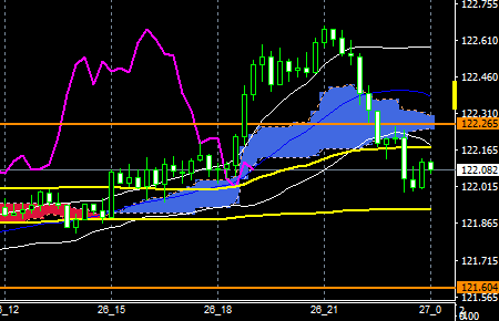 fxEURJPY170126END