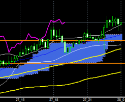 fxEURJPY170127END