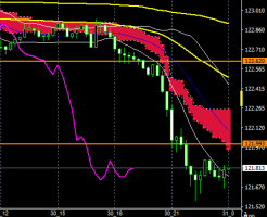 fxEURJPY170130END