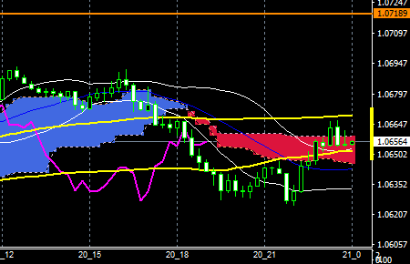fxEURUSD170120END