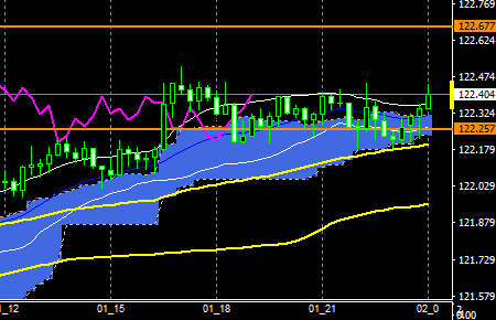fxEURJPY170201END