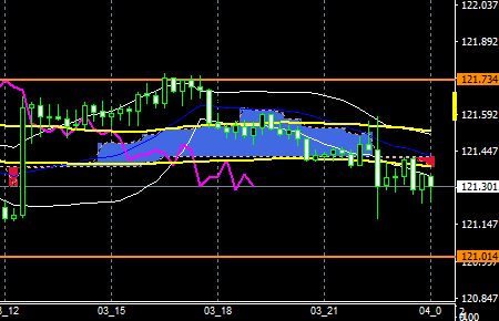 fxEURJPY170203END