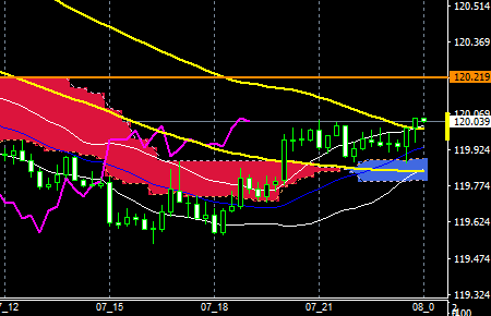 fxEURJPY170207END