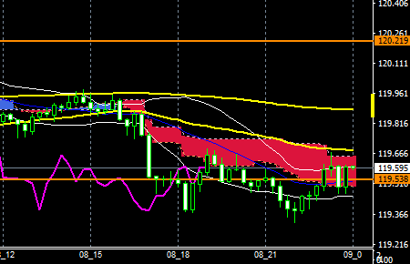 fxEURJPY170208END