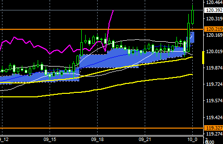 fxEURJPY170209END