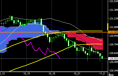 fxEURJPY170210END