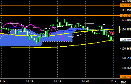 fxEURJPY170213end