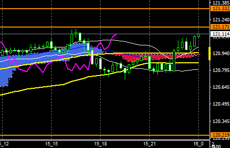 fxEURJPY170215END