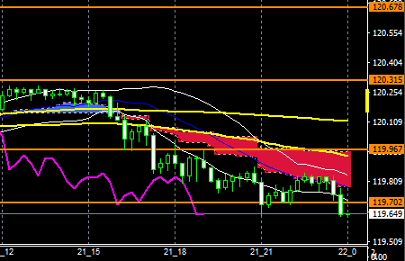 fxEURJPY170221END