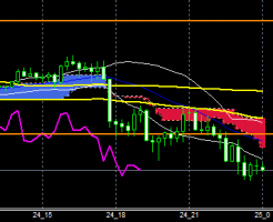 fxEURJPY170224END