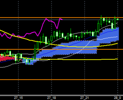 fxEURJPY170227END