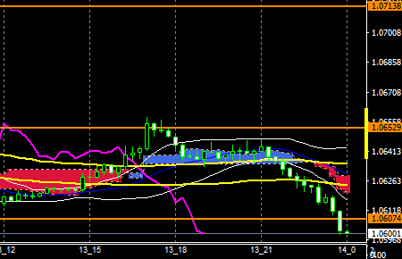 fxEURusd170213end