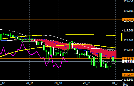 fxEURJPY170228END