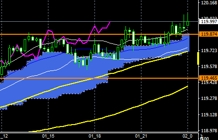 fxEURJPY170301END