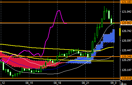 fxEURJPY170308END