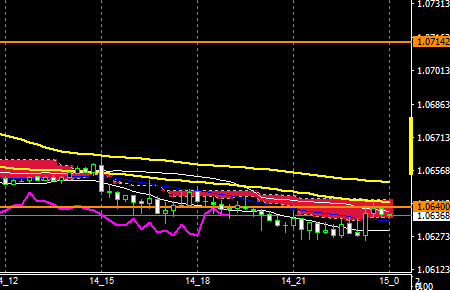 fxEURUSD170314END