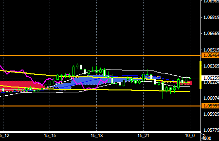 fxEURUSD170315END