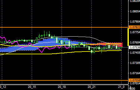 fxEURUSD170320END
