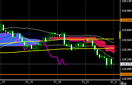 fxEURJPY170331END