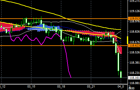 fxEURJPY170403end