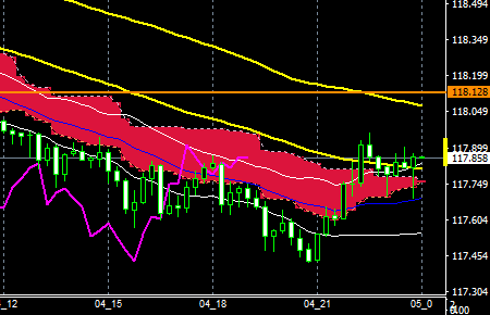 fxEURJPY170404end