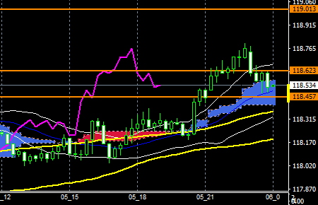 fxEURJPY170405end