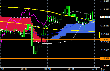 fxEURJPY170406END