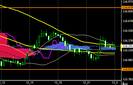fxEURJPY170412END