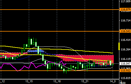 fxEURJPY170413END