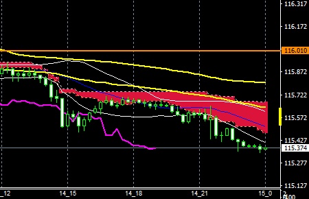fxEURJPY170414END