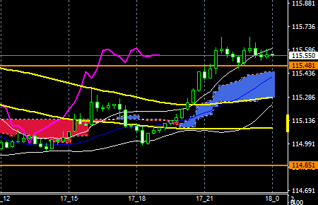 fxEURJPY170417END