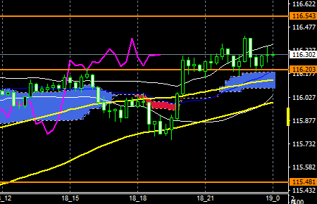 fxEURJPY170418END