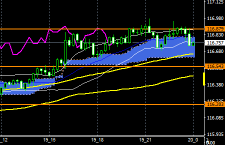 fxEURJPY170419end