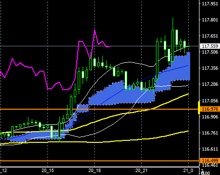 fxEURJPY170420END