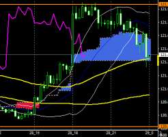 fxEURJPY170428END