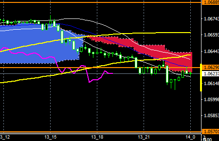 fxEURUSD170413END