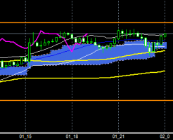 fxEURJPY170501END