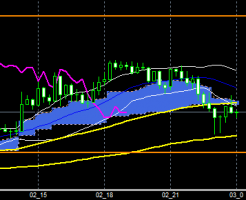 fxEURJPY170502END